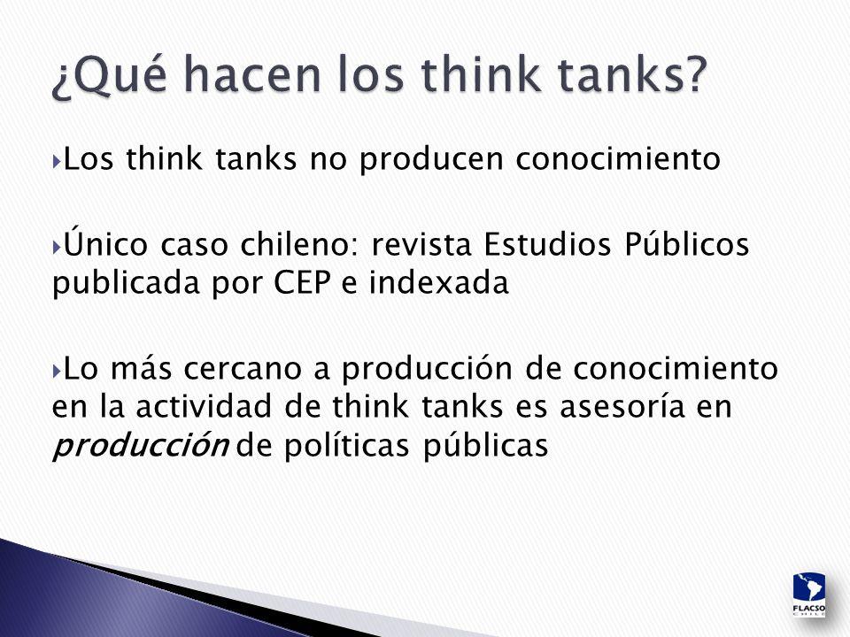  Los think tanks no producen conocimiento  Único caso chileno: revista Estudios Públicos publicada por CEP e indexada  Lo más cercano a producción de conocimiento en la actividad de think tanks es asesoría en producción de políticas públicas