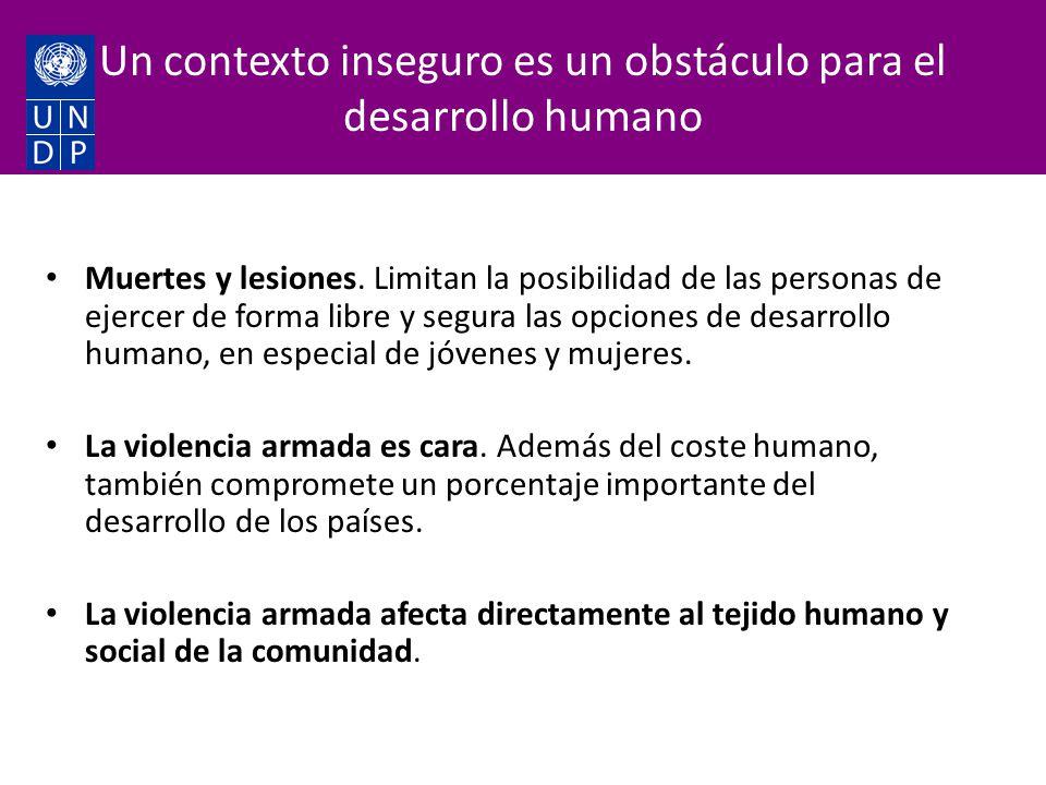 Un contexto inseguro es un obstáculo para el desarrollo humano Muertes y lesiones.