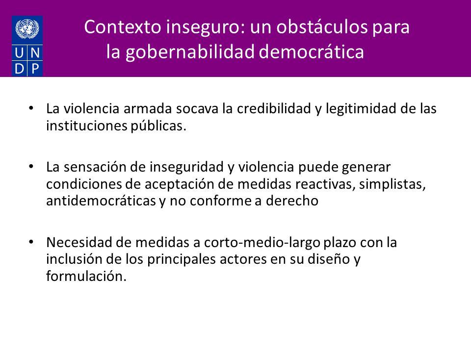 Contexto inseguro: un obstáculos para la gobernabilidad democrática La violencia armada socava la credibilidad y legitimidad de las instituciones públicas.