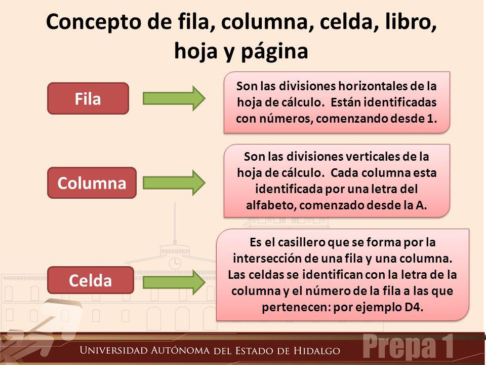 Concepto de fila, columna, celda, libro, hoja y página Fila Son las divisiones horizontales de la hoja de cálculo.