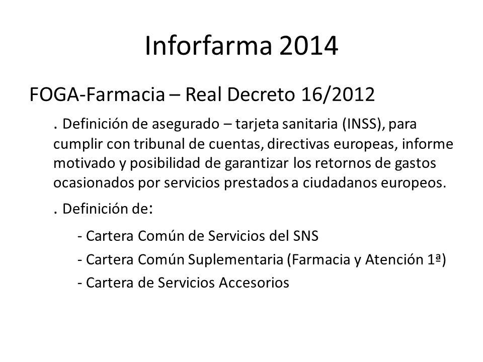 Inforfarma 2014 FOGA-Farmacia – Real Decreto 16/2012.