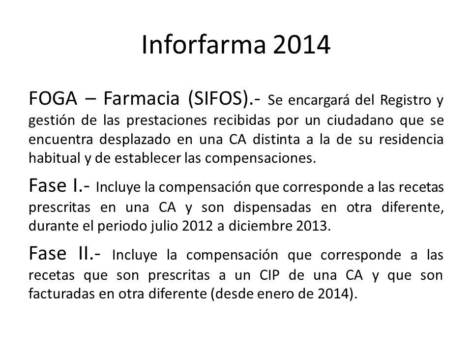 Inforfarma 2014 FOGA – Farmacia (SIFOS).- Se encargará del Registro y gestión de las prestaciones recibidas por un ciudadano que se encuentra desplazado en una CA distinta a la de su residencia habitual y de establecer las compensaciones.