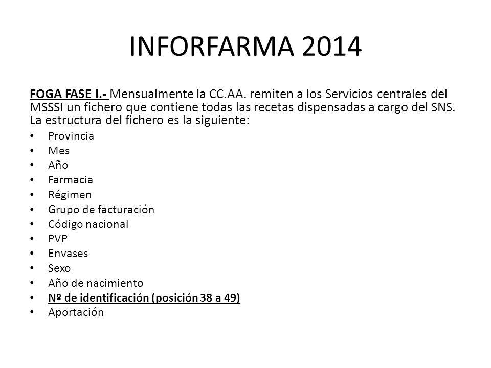 INFORFARMA 2014 FOGA FASE I.- Mensualmente la CC.AA.