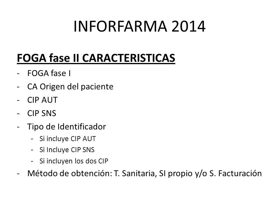 INFORFARMA 2014 FOGA fase II CARACTERISTICAS -FOGA fase I -CA Origen del paciente -CIP AUT -CIP SNS -Tipo de Identificador -Si incluye CIP AUT -Si Incluye CIP SNS -Si incluyen los dos CIP -Método de obtención: T.