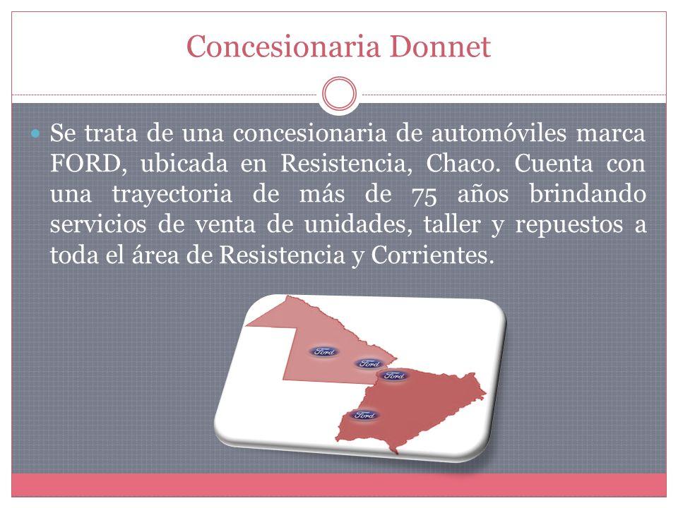 Concesionaria Donnet Se trata de una concesionaria de automóviles marca FORD, ubicada en Resistencia, Chaco.