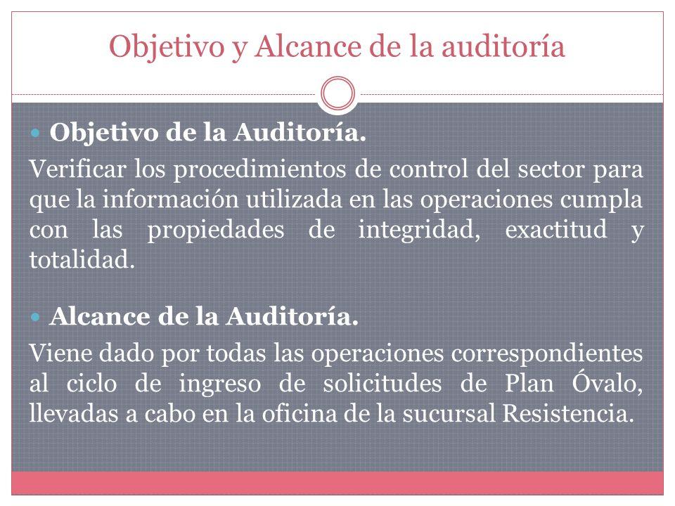 Objetivo y Alcance de la auditoría Objetivo de la Auditoría.