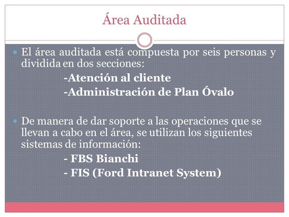 Área Auditada El área auditada está compuesta por seis personas y dividida en dos secciones: -Atención al cliente -Administración de Plan Óvalo De manera de dar soporte a las operaciones que se llevan a cabo en el área, se utilizan los siguientes sistemas de información: - FBS Bianchi - FIS (Ford Intranet System)