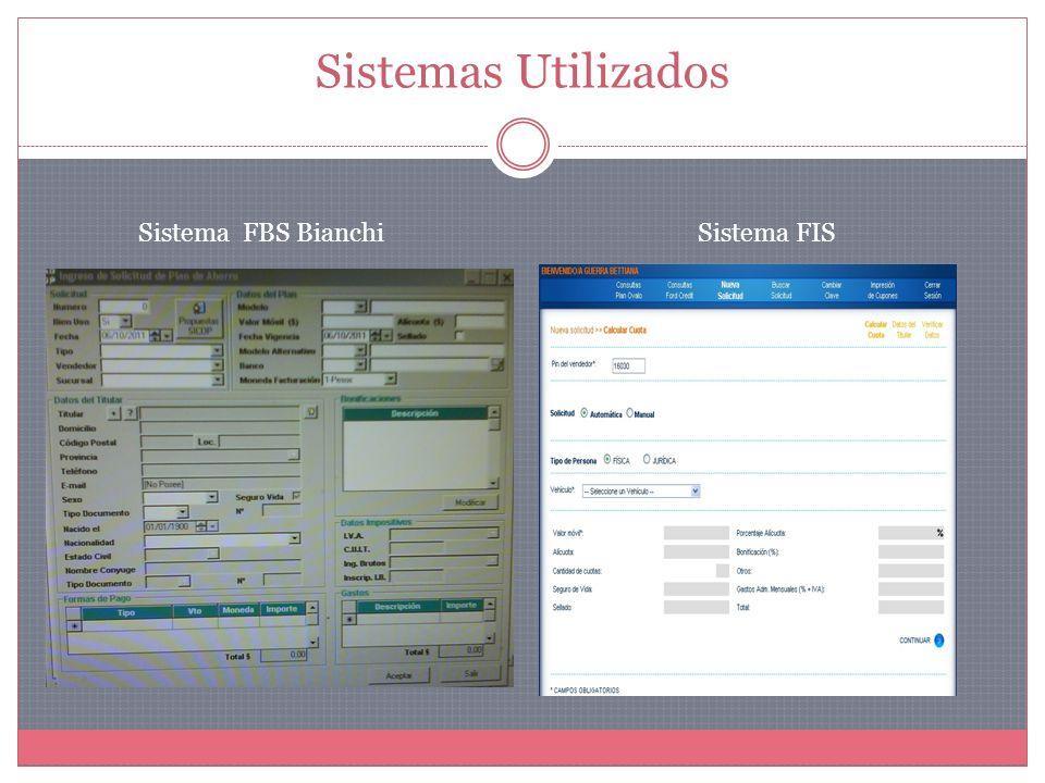 Sistemas Utilizados Sistema FBS BianchiSistema FIS