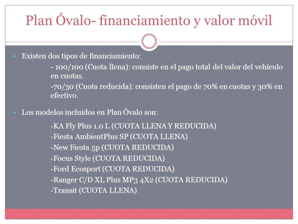 Plan Óvalo- financiamiento y valor móvil Existen dos tipos de financiamiento: - 100/100 (Cuota llena): consiste en el pago total del valor del vehículo en cuotas.