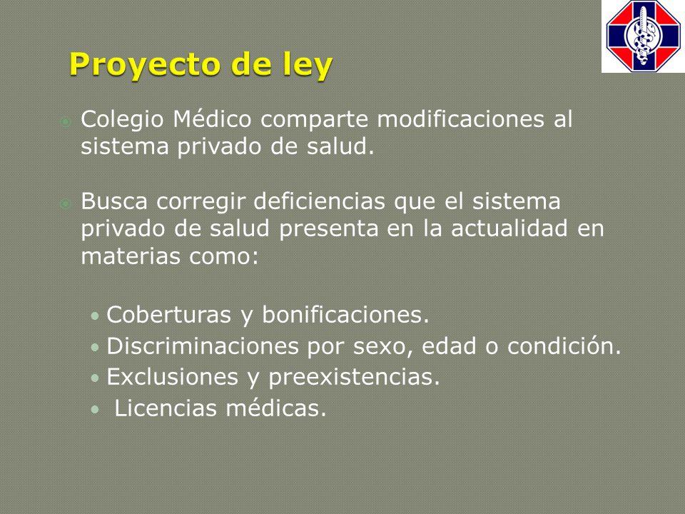  Colegio Médico comparte modificaciones al sistema privado de salud.