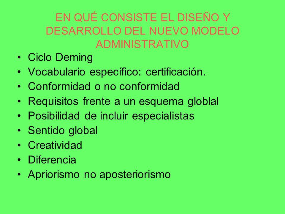 EN QUÉ CONSISTE EL DISEÑO Y DESARROLLO DEL NUEVO MODELO ADMINISTRATIVO Ciclo Deming Vocabulario específico: certificación.