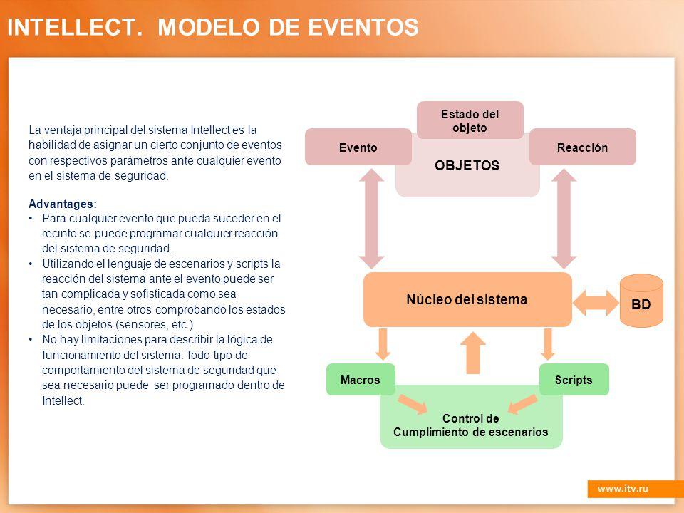 La ventaja principal del sistema Intellect es la habilidad de asignar un cierto conjunto de eventos con respectivos parámetros ante cualquier evento en el sistema de seguridad.