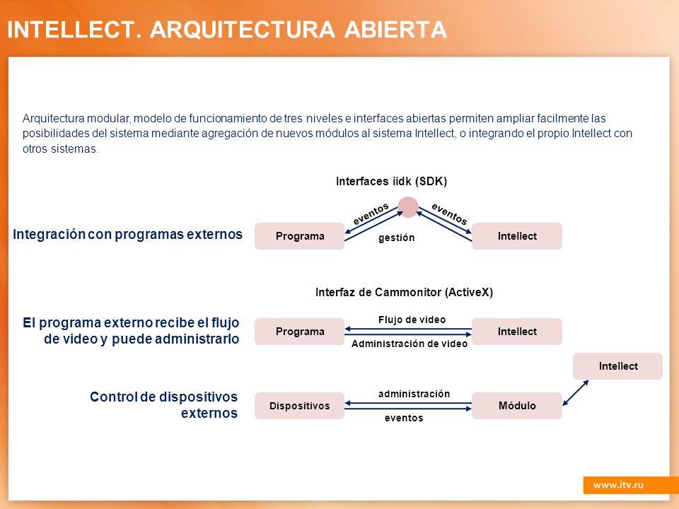 Arquitectura modular, modelo de funcionamiento de tres niveles e interfaces abiertas permiten ampliar facilmente las posibilidades del sistema mediante agregación de nuevos módulos al sistema Intellect, o integrando el propio Intellect con otros sistemas.