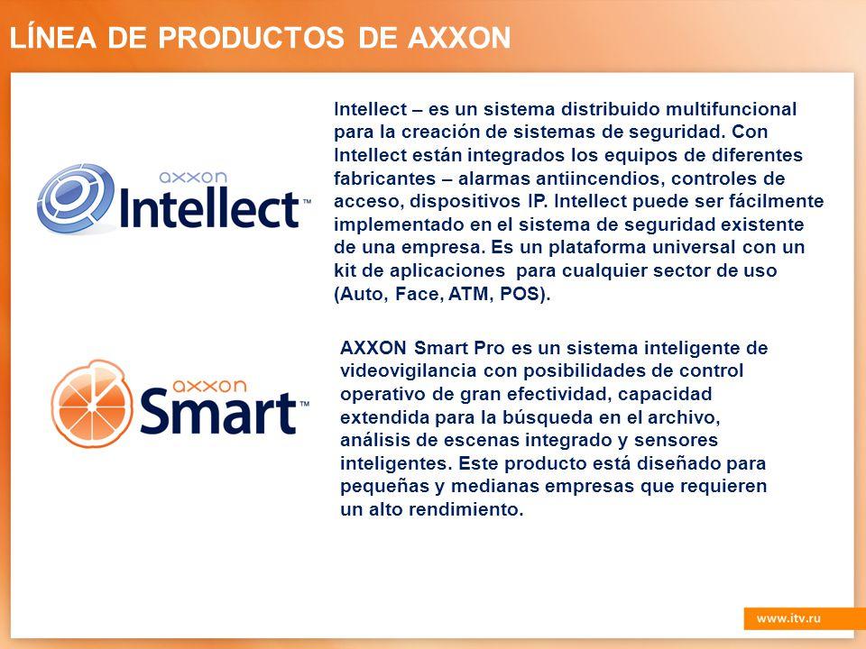 LÍNEA DE PRODUCTOS DE AXXON Intellect – es un sistema distribuido multifuncional para la creación de sistemas de seguridad.