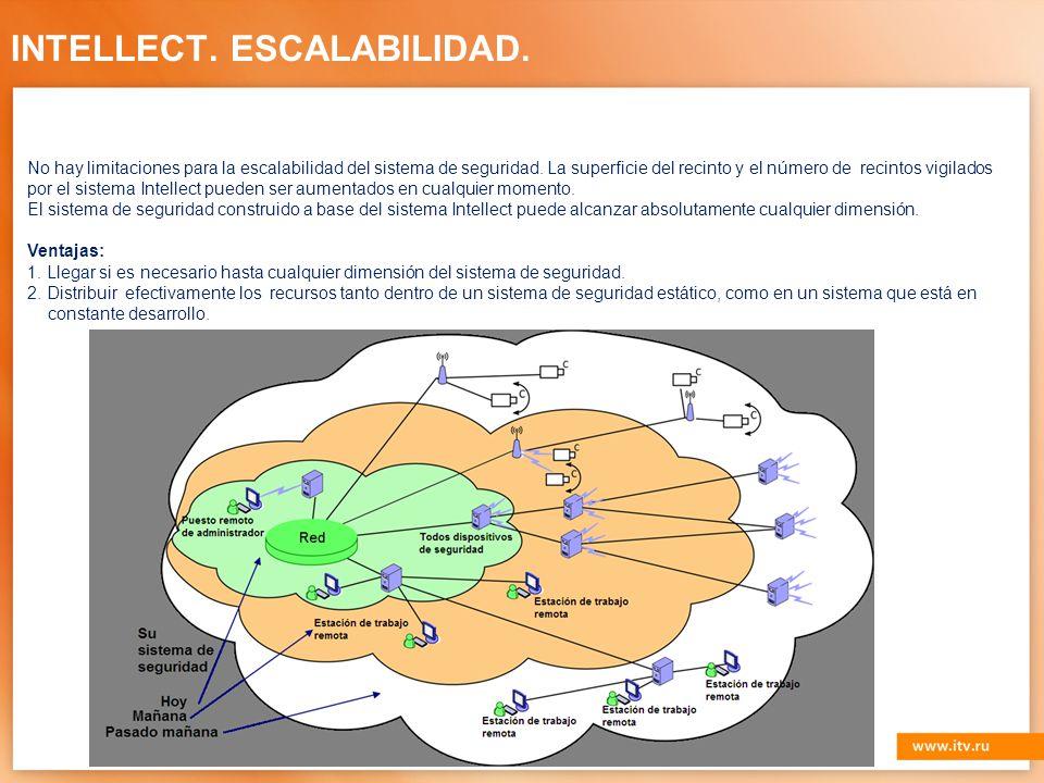 INTELLECT. ESCALABILIDAD. No hay limitaciones para la escalabilidad del sistema de seguridad.