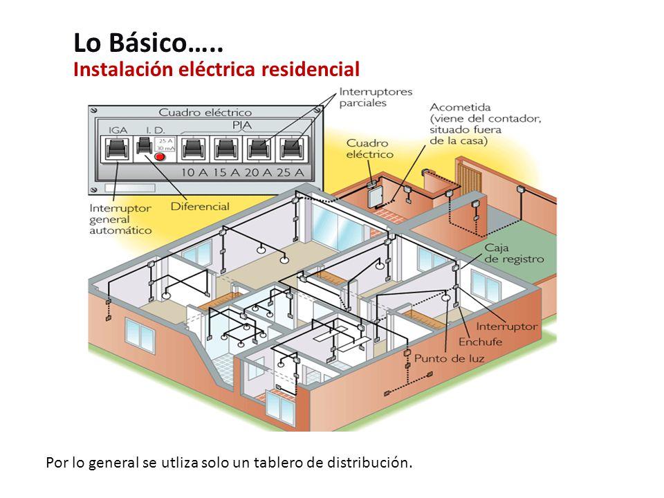 Instalación eléctrica residencial Lo Básico…..