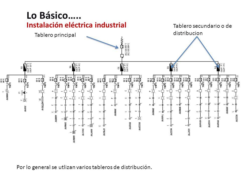 Instalación eléctrica industrial Lo Básico…..