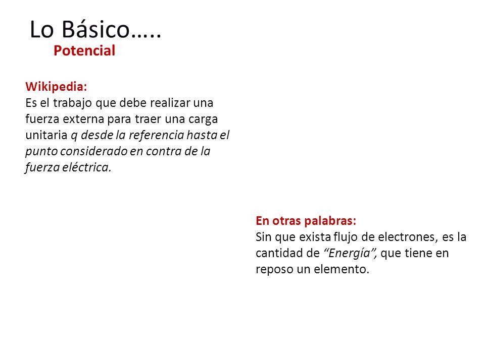 Lo Básico…..