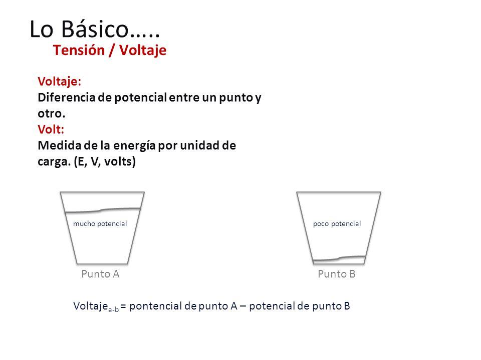 Tensión / Voltaje Voltaje: Diferencia de potencial entre un punto y otro.