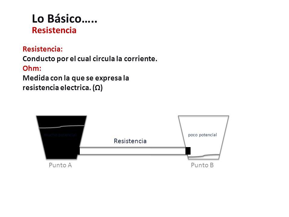 Resistencia: Conducto por el cual circula la corriente.