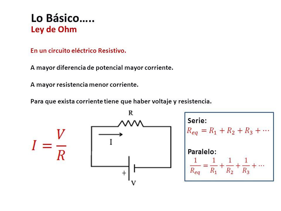 Ley de Ohm En un circuito eléctrico Resistivo. A mayor diferencia de potencial mayor corriente.