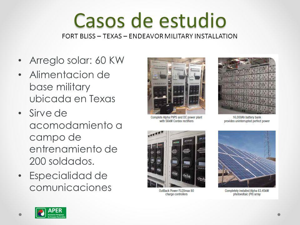 Casos de estudio Arreglo solar: 60 KW Alimentacion de base military ubicada en Texas Sirve de acomodamiento a campo de entrenamiento de 200 soldados.