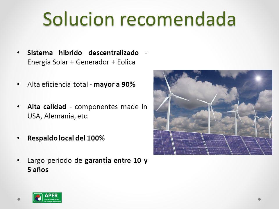 Solucion recomendada Sistema hibrido descentralizado - Energia Solar + Generador + Eolica Alta eficiencia total - mayor a 90% Alta calidad - componentes made in USA, Alemania, etc.