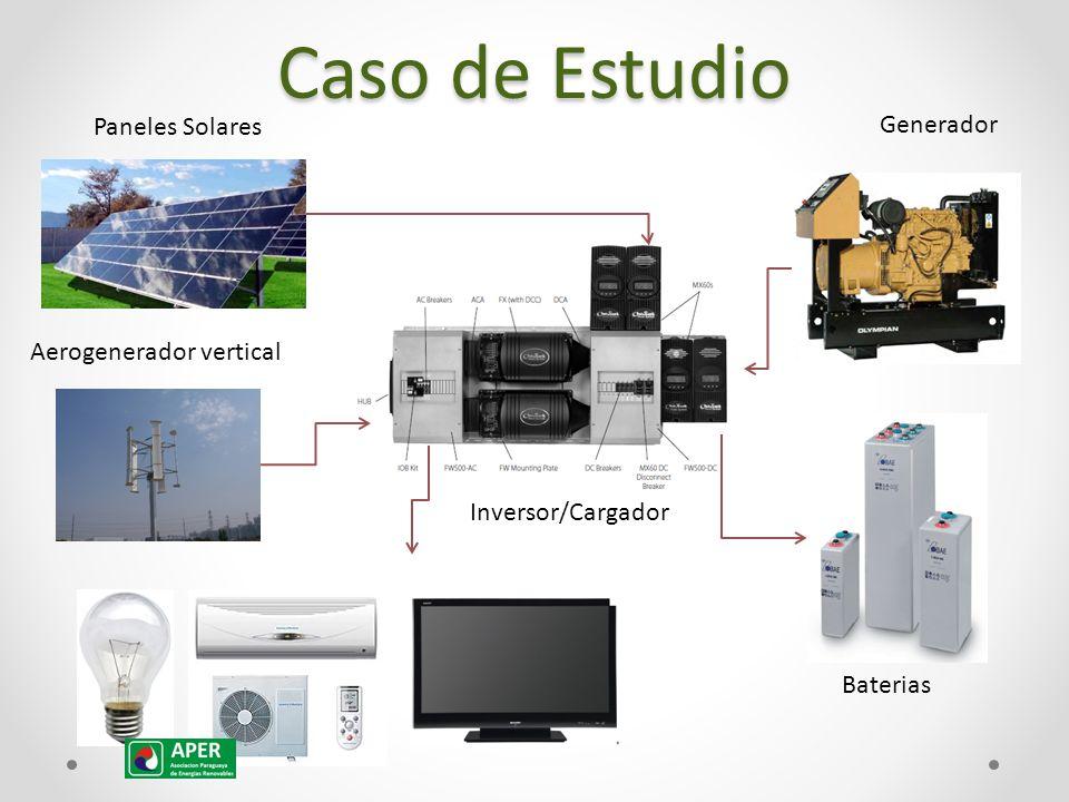 Inversor/Cargador Generador Baterias Caso de Estudio Paneles Solares Aerogenerador vertical