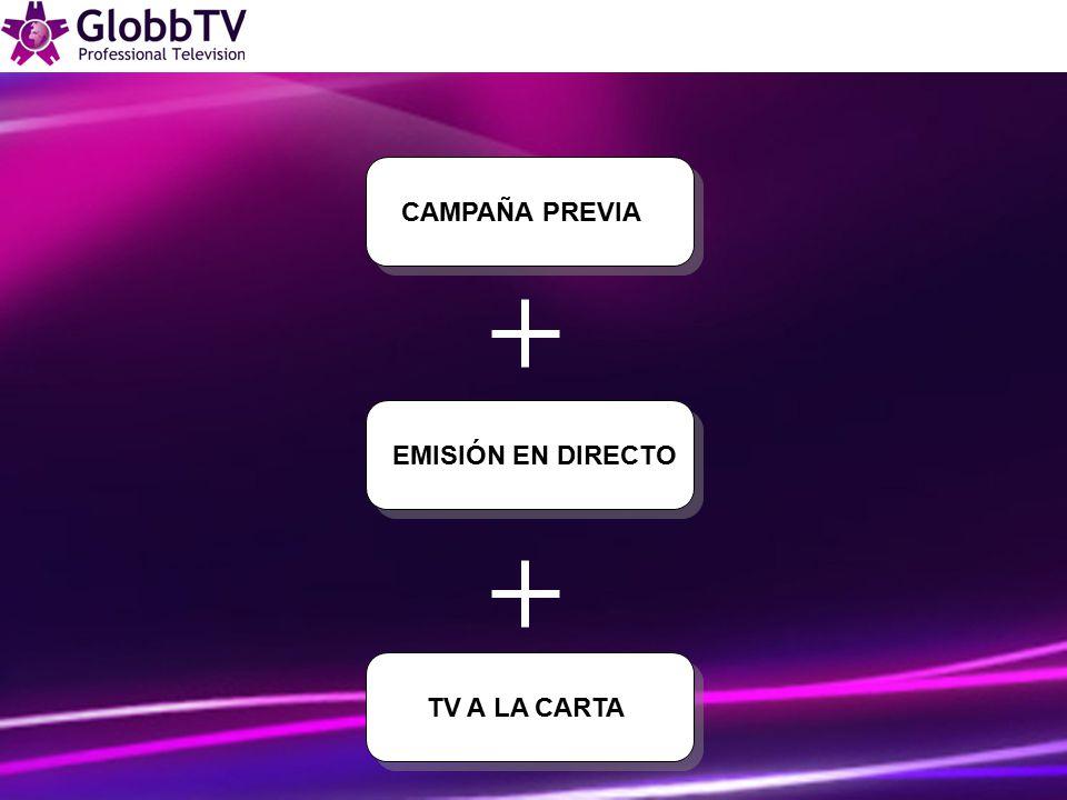 CAMPAÑA PREVIA EMISIÓN EN DIRECTO TV A LA CARTA