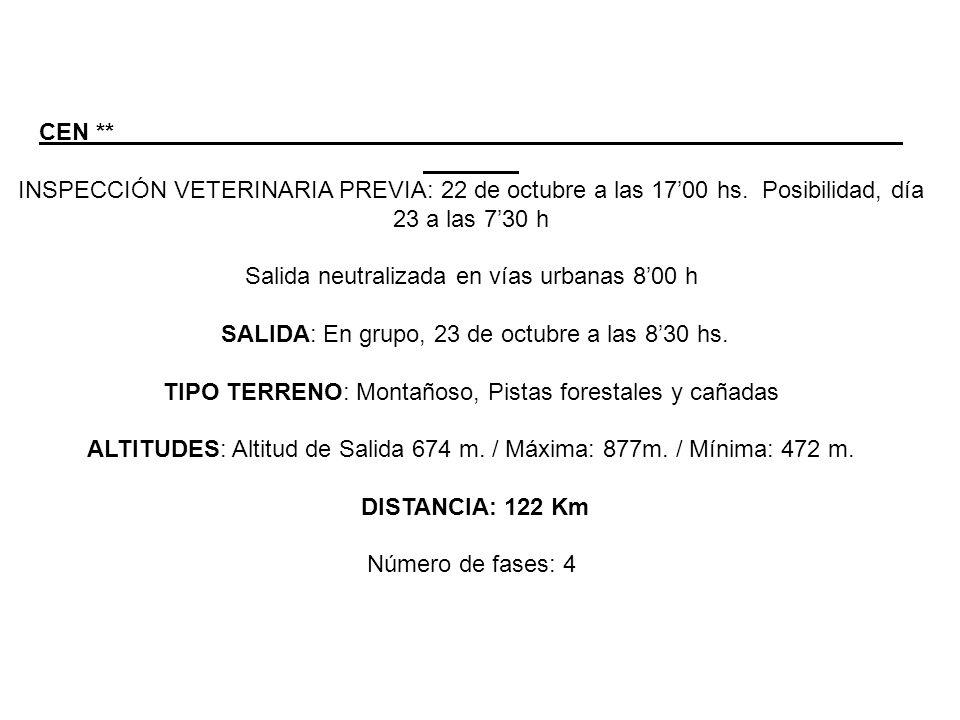 CONDICIONES TÉCNICAS: REUNION TECNICA previa para todas las categorías, 19'00 h del día 22, en la Casa de la Cultura del Ayuntamiento de Colmenar.