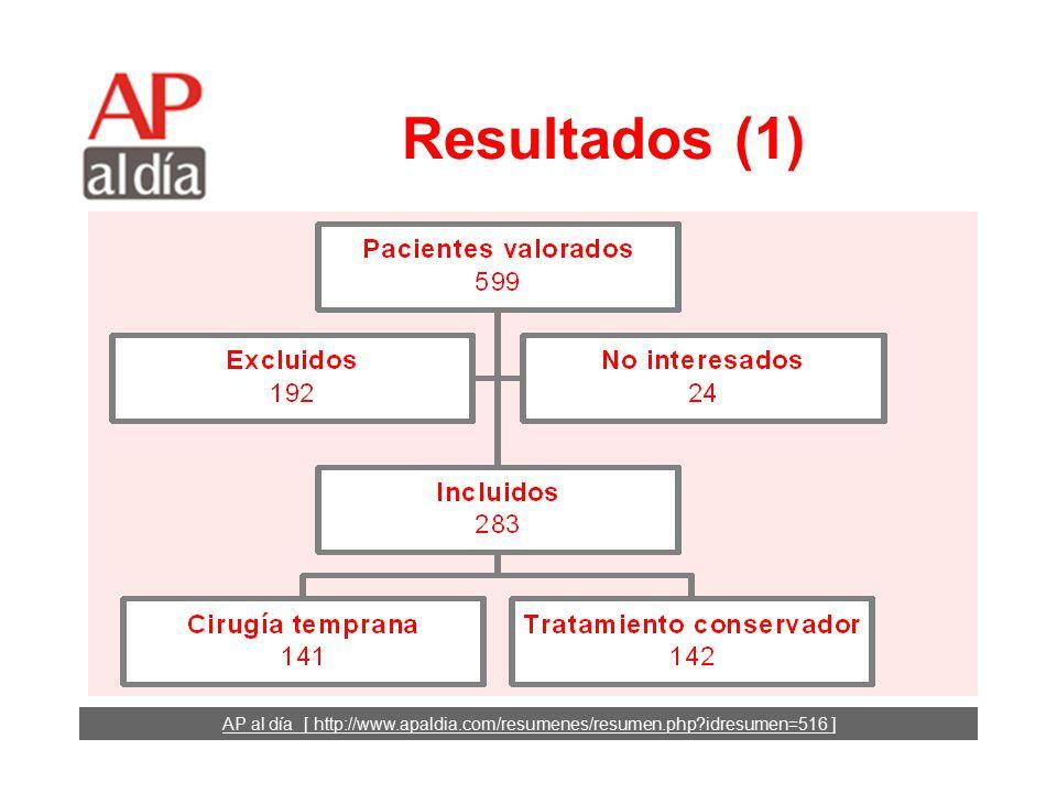 AP al día [ http://www.apaldia.com/resumenes/resumen.php idresumen=516 ] Diseño (4) Variables de resultado principales (valoradas a las 2, 4, 8, 12, 26, 38 y 52 semanas): –Roland Disability Questionnaire for Sciatica, y –dos escalas de Likert: dolor en la extremidad y en la espalda (0-100 mm) y recuperación (0-7 puntos).
