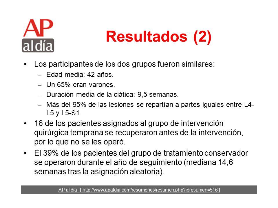 AP al día [ http://www.apaldia.com/resumenes/resumen.php idresumen=516 ] Resultados (1)