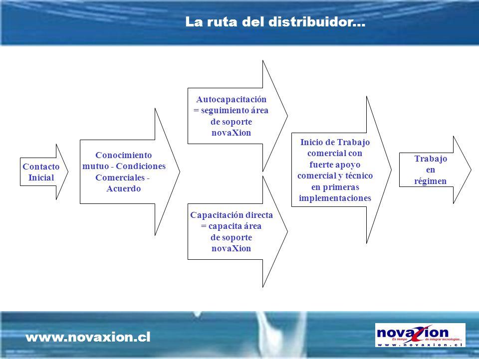 www.novaxion.cl La ruta del distribuidor...