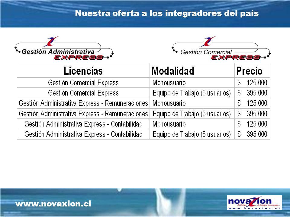 www.novaxion.cl Nuestra oferta a los integradores del país