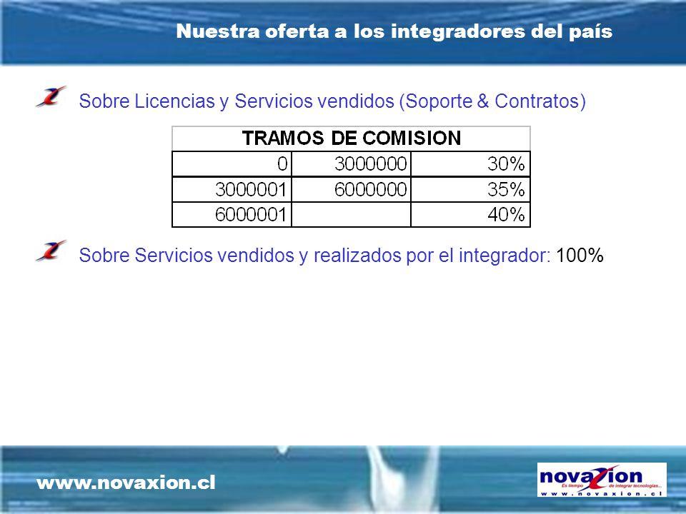 www.novaxion.cl Nuestra oferta a los integradores del país Sobre Licencias y Servicios vendidos (Soporte & Contratos) Sobre Servicios vendidos y realizados por el integrador: 100%