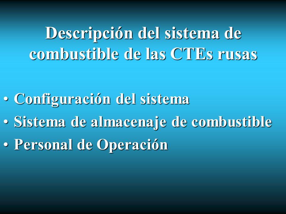 Descripción del sistema de combustible de las CTEs rusas Configuración del sistemaConfiguración del sistema Sistema de almacenaje de combustibleSistema de almacenaje de combustible Personal de OperaciónPersonal de Operación