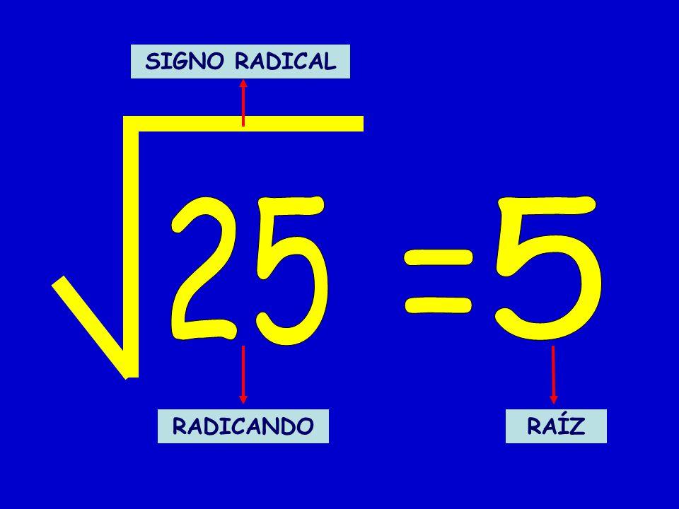 SIGNO RADICAL RADICANDORAÍZ