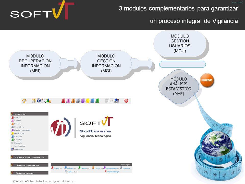 © AIMPLAS Instituto Tecnológico del Plástico Julio 2010 3 módulos complementarios para garantizar un proceso integral de Vigilancia