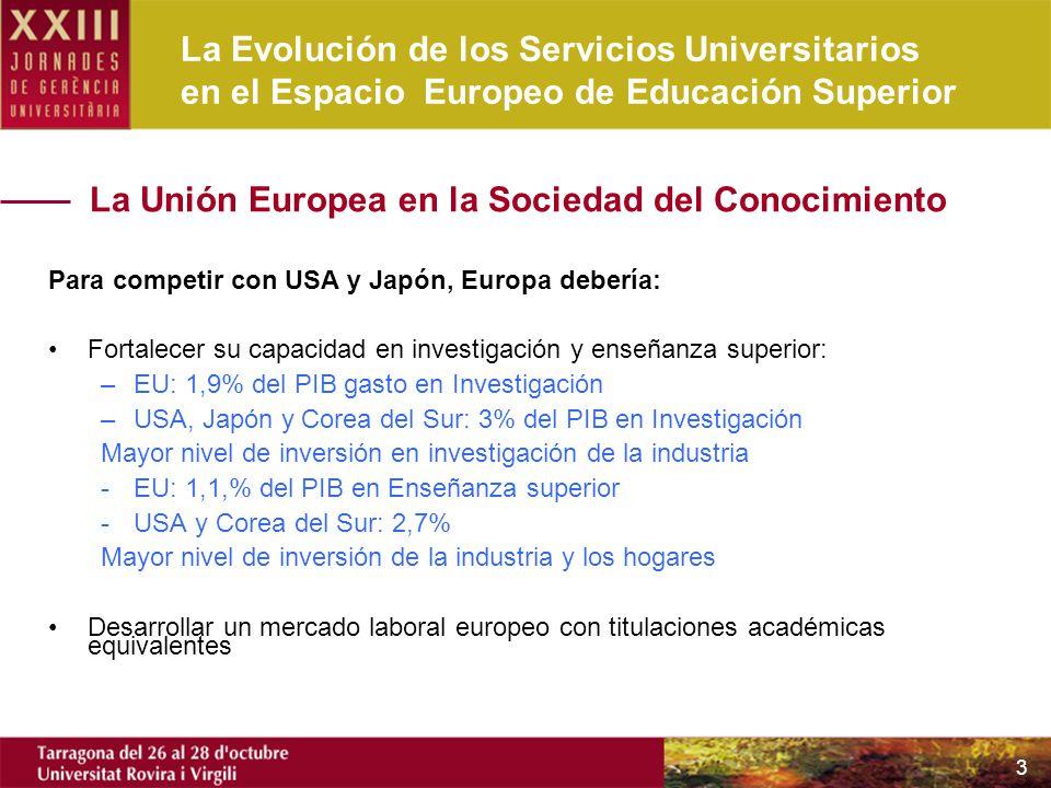 La Evolución de los Servicios Universitarios en el Espacio Europeo de Educación Superior 3 La Unión Europea en la Sociedad del Conocimiento Para competir con USA y Japón, Europa debería: Fortalecer su capacidad en investigación y enseñanza superior: –EU: 1,9% del PIB gasto en Investigación –USA, Japón y Corea del Sur: 3% del PIB en Investigación Mayor nivel de inversión en investigación de la industria -EU: 1,1,% del PIB en Enseñanza superior -USA y Corea del Sur: 2,7% Mayor nivel de inversión de la industria y los hogares Desarrollar un mercado laboral europeo con titulaciones académicas equivalentes
