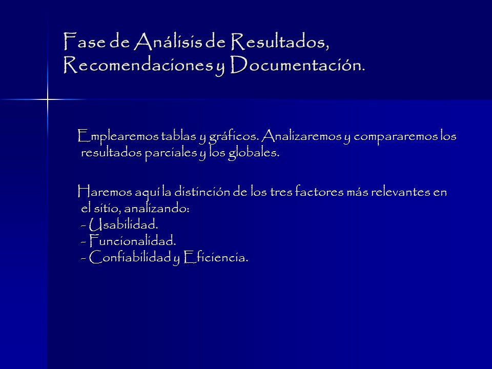 Fase de Análisis de Resultados, Recomendaciones y Documentación.
