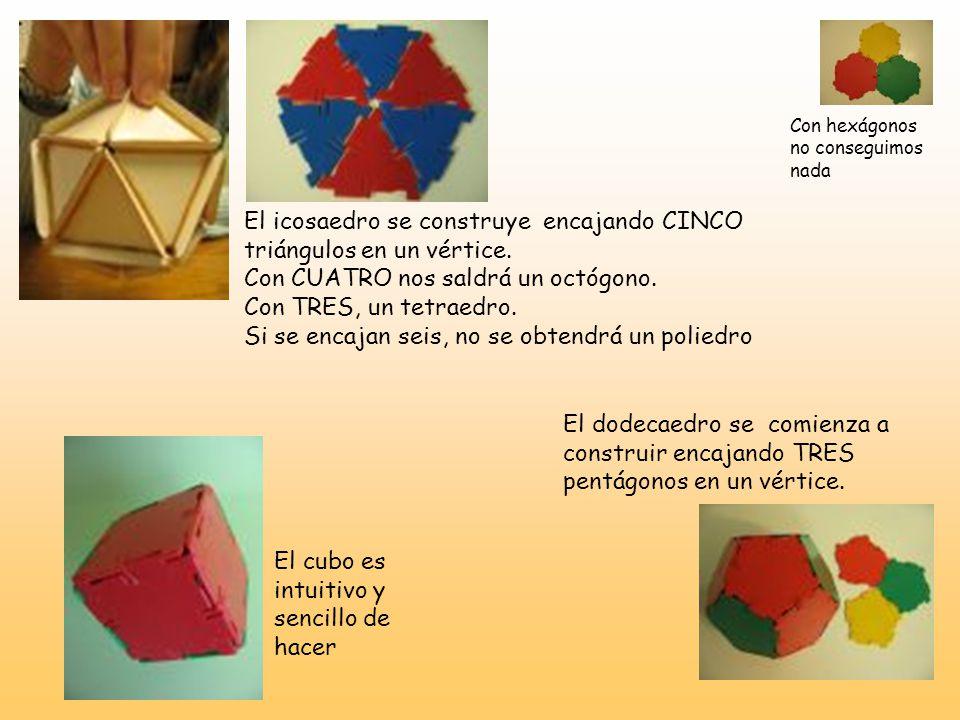 El icosaedro se construye encajando CINCO triángulos en un vértice. Con CUATRO nos saldrá un octógono. Con TRES, un tetraedro. Si se encajan seis, no
