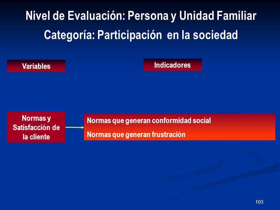 103 Indicadores Variables Normas y Satisfacción de la cliente Normas que generan conformidad social Normas que generan frustración Nivel de Evaluación: Persona y Unidad Familiar Categoría: Participación en la sociedad