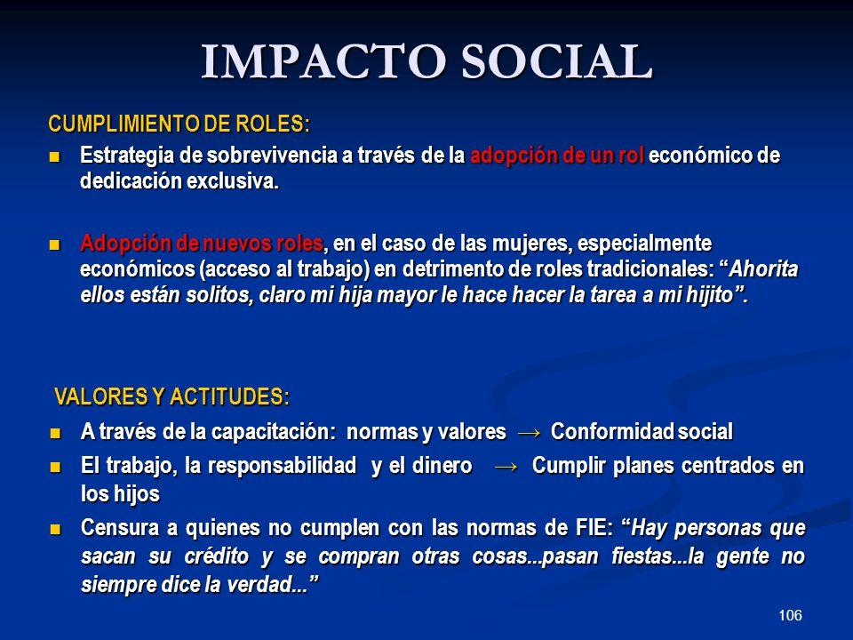 106 CUMPLIMIENTO DE ROLES: Estrategia de sobrevivencia a través de la adopción de un rol económico de dedicación exclusiva.