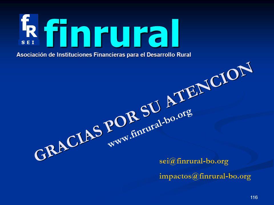 116 GRACIAS POR SU ATENCION GRACIAS POR SU ATENCION www.finrural-bo.org sei@finrural-bo.org impactos@finrural-bo.orgfinrural Asociación de Instituciones Financieras para el Desarrollo Rural