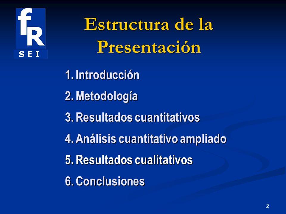 2 Estructura de la Presentación 1.Introducción 2.Metodología 3.Resultados cuantitativos 4.Análisis cuantitativo ampliado 5.Resultados cualitativos 6.Conclusiones