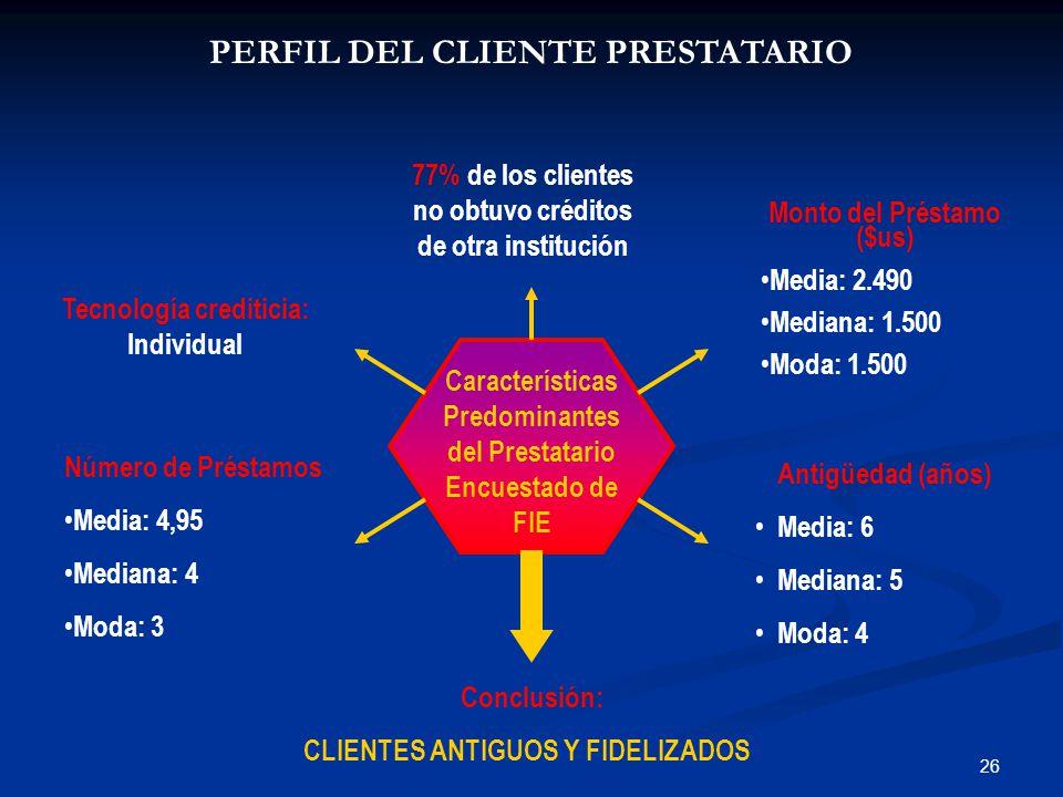 26 PERFIL DEL CLIENTE PRESTATARIO Tecnología crediticia: Individual Número de Préstamos Media: 4,95 Mediana: 4 Moda: 3 Antigüedad (años) Media: 6 Mediana: 5 Moda: 4 Monto del Préstamo ($us) Media: 2.490 Mediana: 1.500 Moda: 1.500 77% de los clientes no obtuvo créditos de otra institución Conclusión: CLIENTES ANTIGUOS Y FIDELIZADOS Características Predominantes del Prestatario Encuestado de FIE