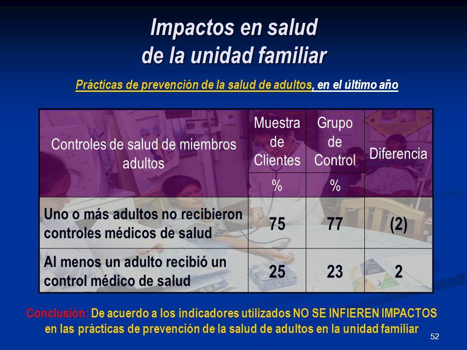 52 Impactos en salud de la unidad familiar Controles de salud de miembros adultos Muestra de Clientes Grupo de Control Diferencia % Uno o más adultos no recibieron controles médicos de salud 7577(2) Al menos un adulto recibió un control médico de salud 25232 Prácticas de prevención de la salud de adultos, en el último año Conclusión: De acuerdo a los indicadores utilizados NO SE INFIEREN IMPACTOS en las prácticas de prevención de la salud de adultos en la unidad familiar