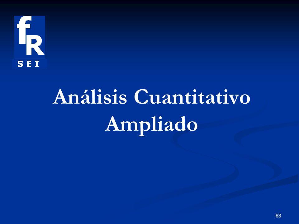 63 Análisis Cuantitativo Ampliado