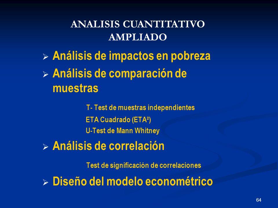 64   Análisis de impactos en pobreza   Análisis de comparación de muestras T- Test de muestras independientes ETA Cuadrado (ETA²) U-Test de Mann Whitney   Análisis de correlación Test de significación de correlaciones   Diseño del modelo econométrico ANALISIS CUANTITATIVO AMPLIADO