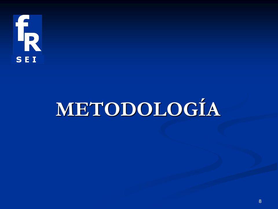 8 METODOLOGÍA